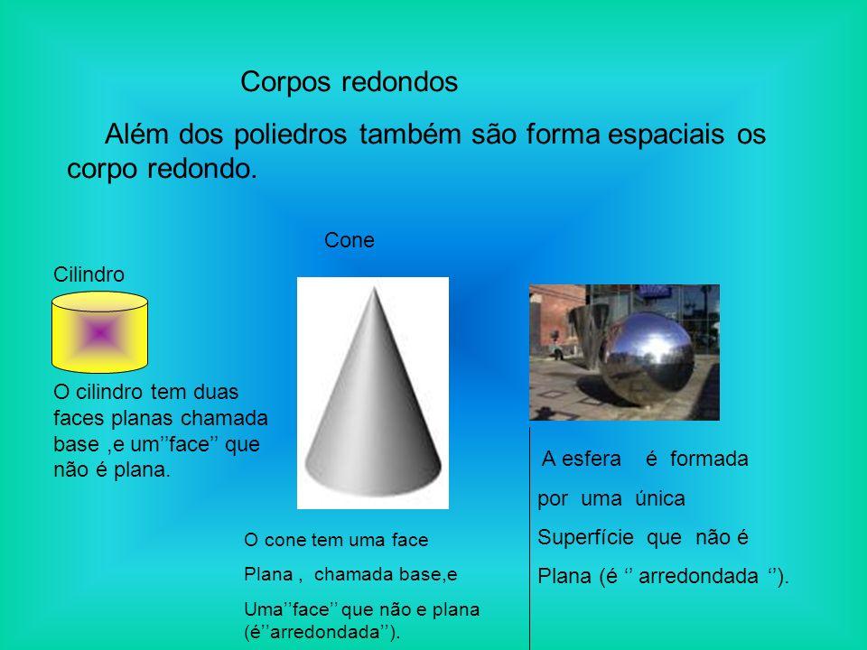 Além dos poliedros também são forma espaciais os corpo redondo.