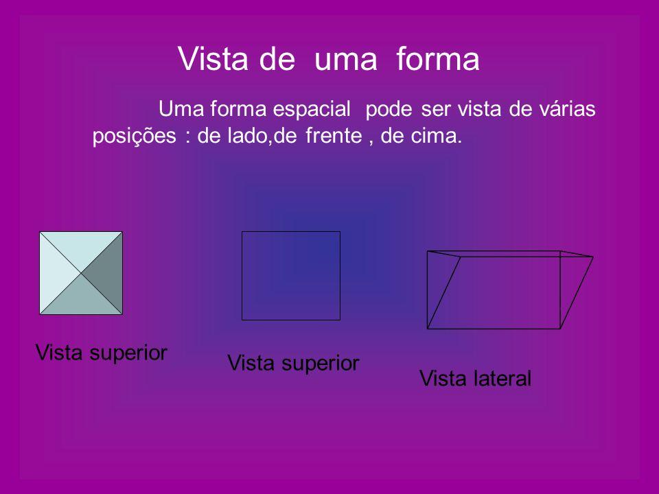 Vista de uma forma Uma forma espacial pode ser vista de várias posições : de lado,de frente , de cima.