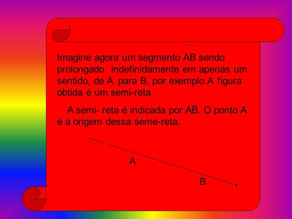 Imagine agora um segmento AB sendo prolongado indefinidamente em apenas um sentido, de A para B, por exemplo.A figura obtida é um semi-reta .
