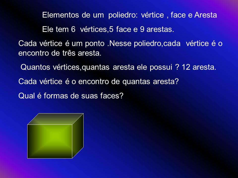 Elementos de um poliedro: vértice , face e Aresta