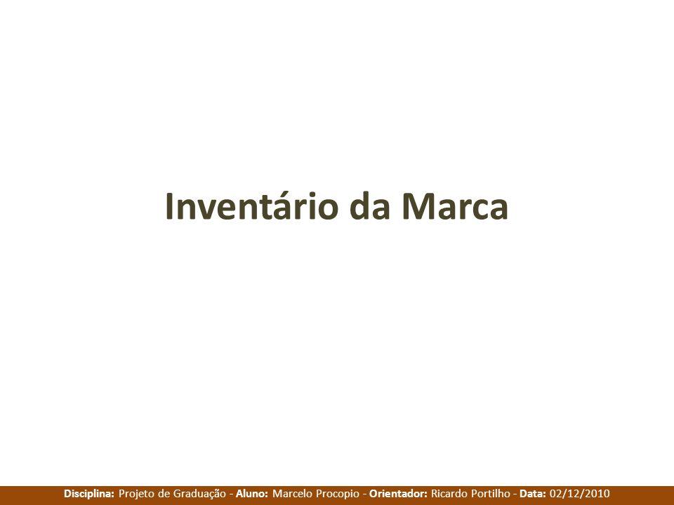 Inventário da Marca