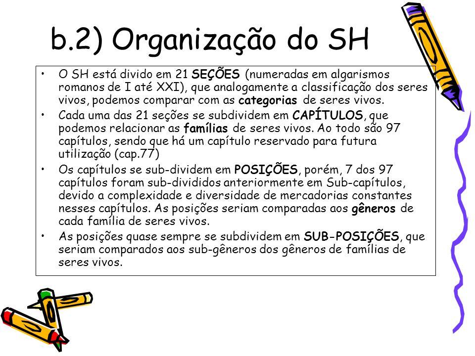 b.2) Organização do SH