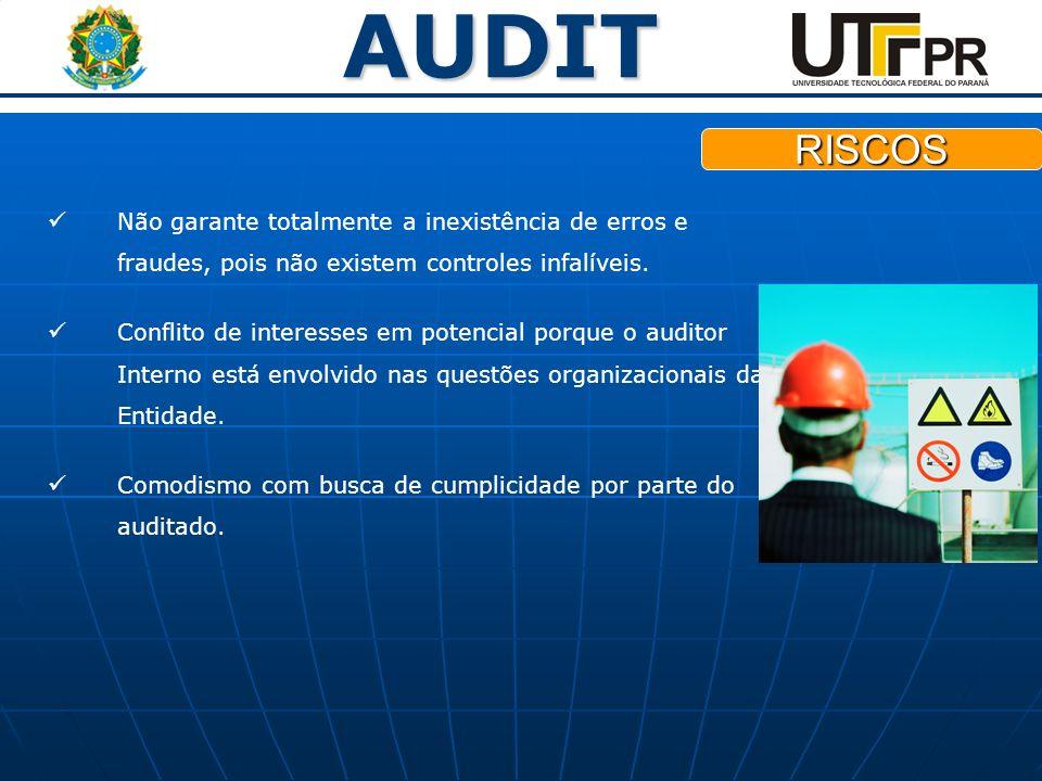 RISCOS Não garante totalmente a inexistência de erros e fraudes, pois não existem controles infalíveis.