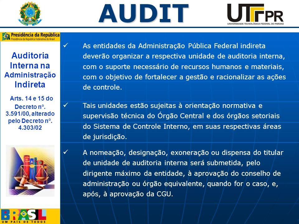 As entidades da Administração Pública Federal indireta deverão organizar a respectiva unidade de auditoria interna, com o suporte necessário de recursos humanos e materiais, com o objetivo de fortalecer a gestão e racionalizar as ações de controle.