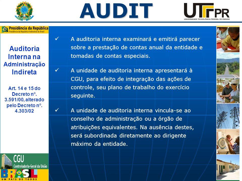 A auditoria interna examinará e emitirá parecer sobre a prestação de contas anual da entidade e tomadas de contas especiais.