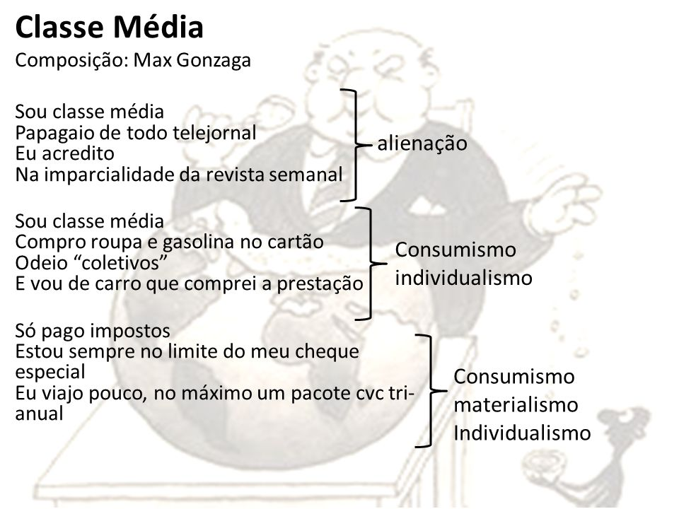 Classe Média alienação Consumismo individualismo Consumismo