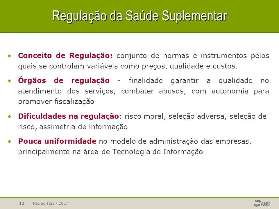 Regulação da Saúde Suplementar