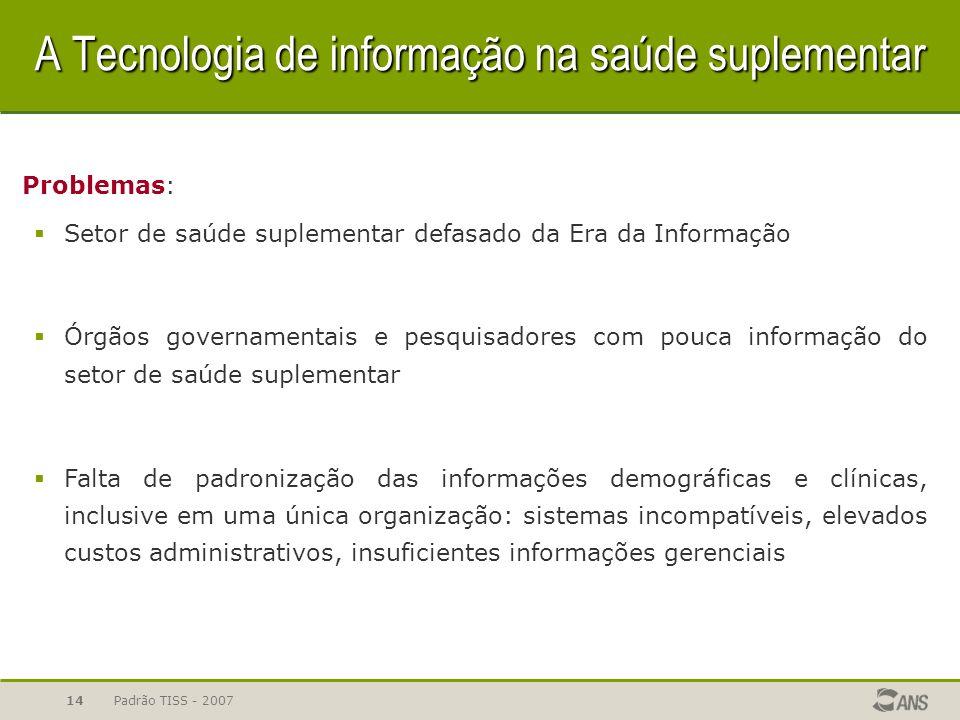 A Tecnologia de informação na saúde suplementar