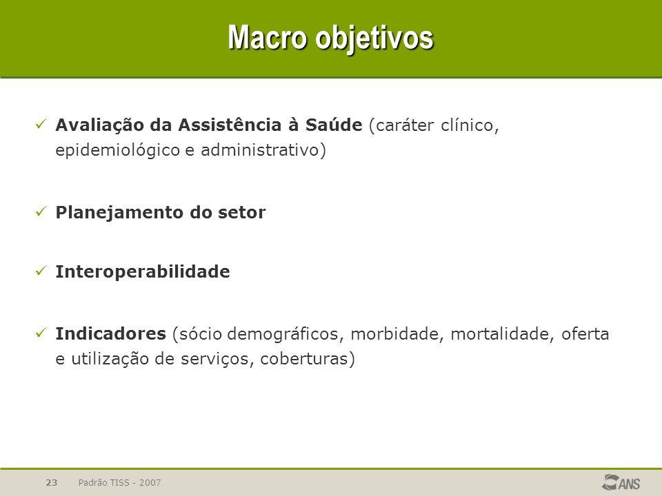 Macro objetivos Avaliação da Assistência à Saúde (caráter clínico, epidemiológico e administrativo)