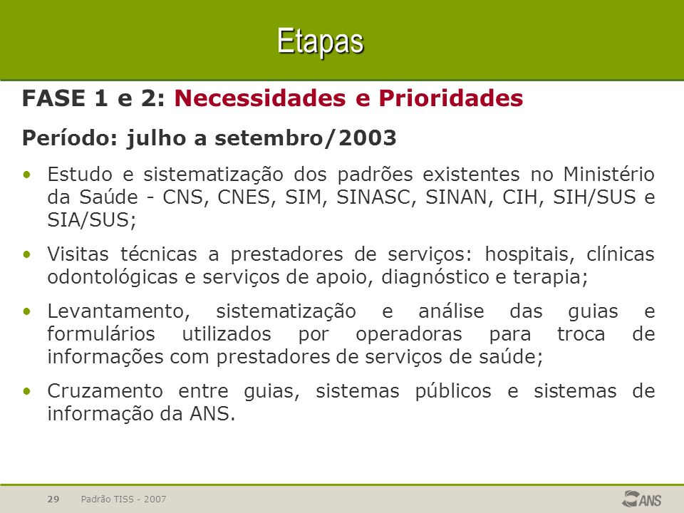 Etapas FASE 1 e 2: Necessidades e Prioridades