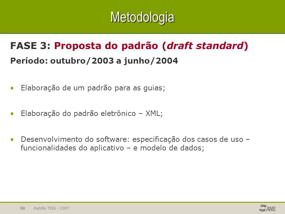 Metodologia FASE 3: Proposta do padrão (draft standard)