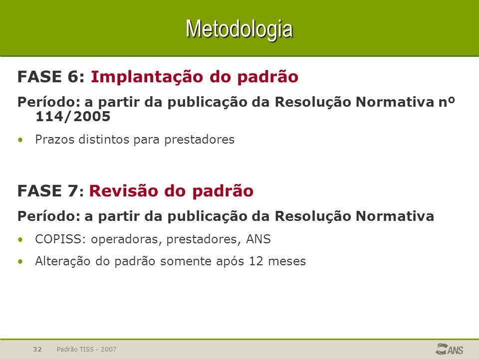 Metodologia FASE 6: Implantação do padrão FASE 7: Revisão do padrão