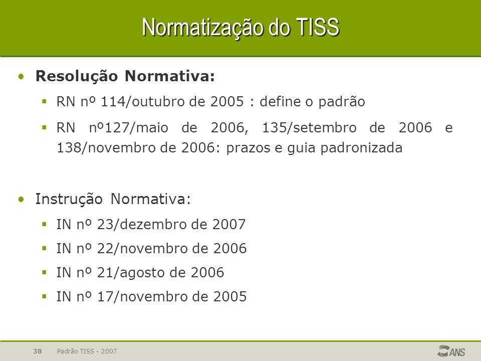 Normatização do TISS Resolução Normativa: Instrução Normativa: