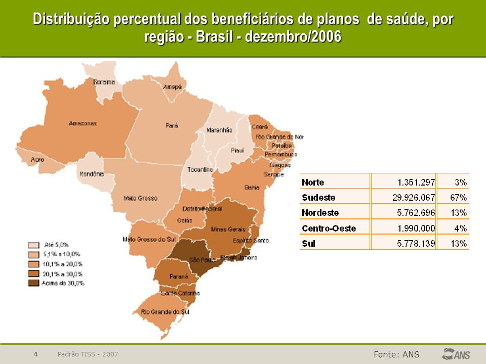 Distribuição percentual dos beneficiários de planos de saúde, por região - Brasil - dezembro/2006