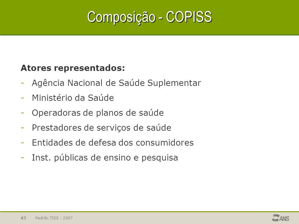 Composição - COPISS Atores representados: