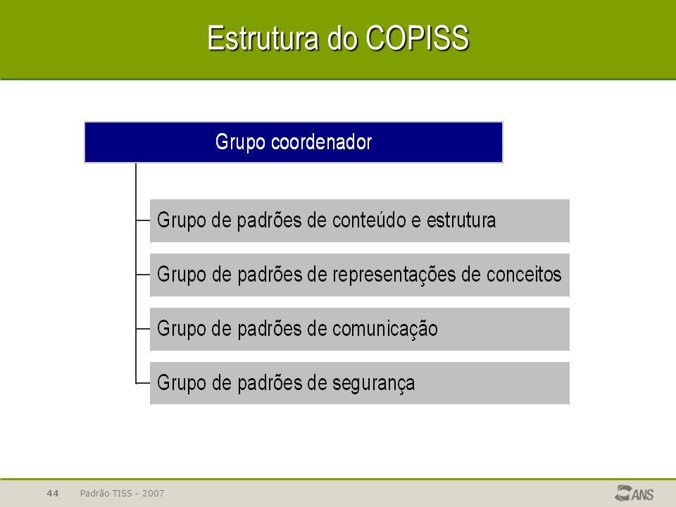 Estrutura do COPISS Padrão TISS - 2007