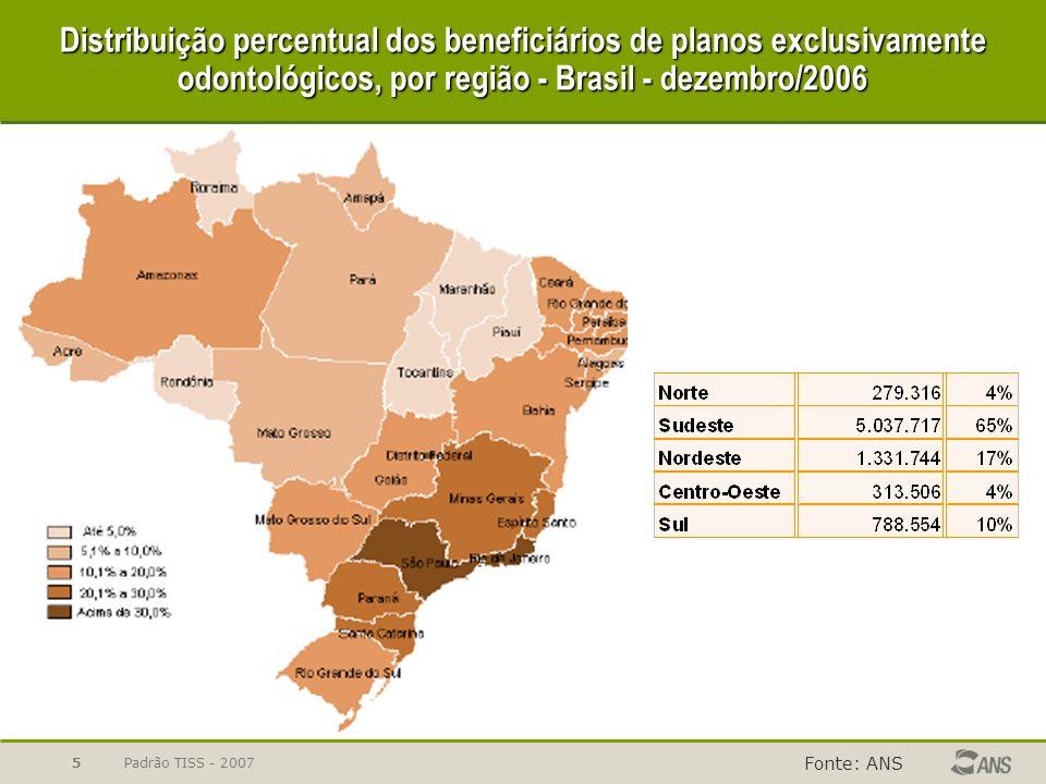 Distribuição percentual dos beneficiários de planos exclusivamente odontológicos, por região - Brasil - dezembro/2006