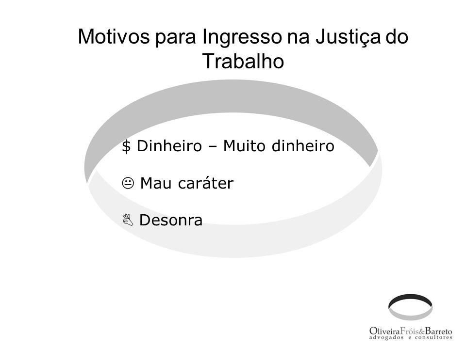 Motivos para Ingresso na Justiça do Trabalho