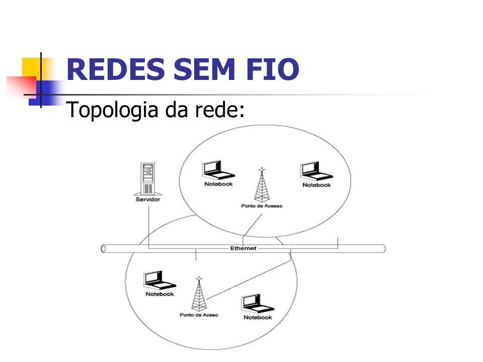 REDES SEM FIO Topologia da rede: