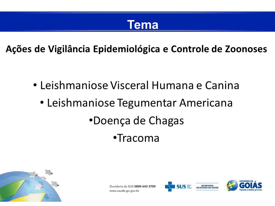 Ações de Vigilância Epidemiológica e Controle de Zoonoses