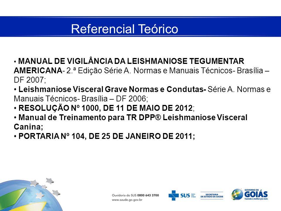 Referencial Teórico MANUAL DE VIGILÂNCIA DA LEISHMANIOSE TEGUMENTAR AMERICANA- 2.ª Edição Série A. Normas e Manuais Técnicos- Brasília – DF 2007;