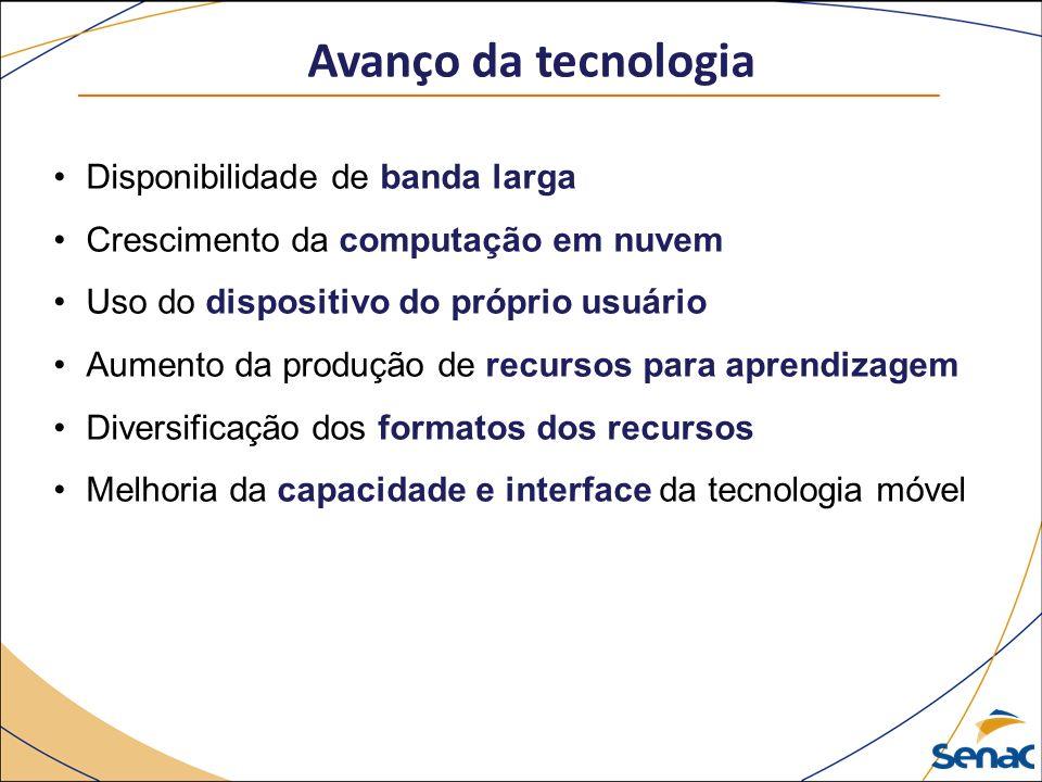 Avanço da tecnologia Disponibilidade de banda larga