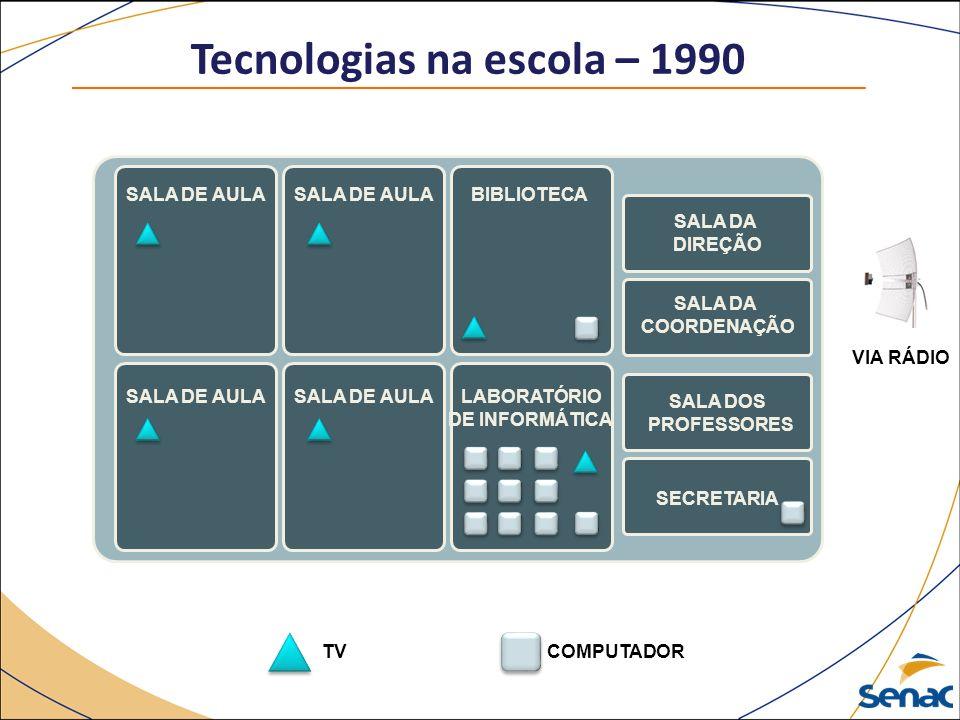 Tecnologias na escola – 1990