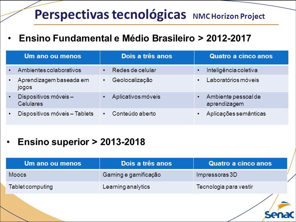 Ensino Fundamental e Médio Brasileiro > 2012-2017