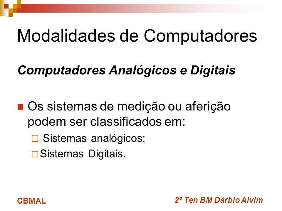 Modalidades de Computadores