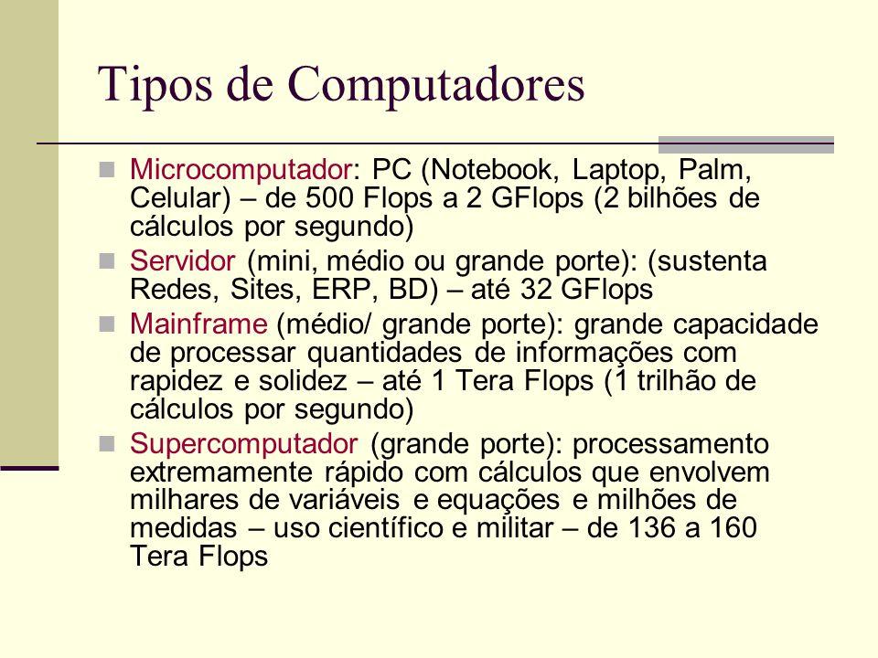Tipos de Computadores Microcomputador: PC (Notebook, Laptop, Palm, Celular) – de 500 Flops a 2 GFlops (2 bilhões de cálculos por segundo)