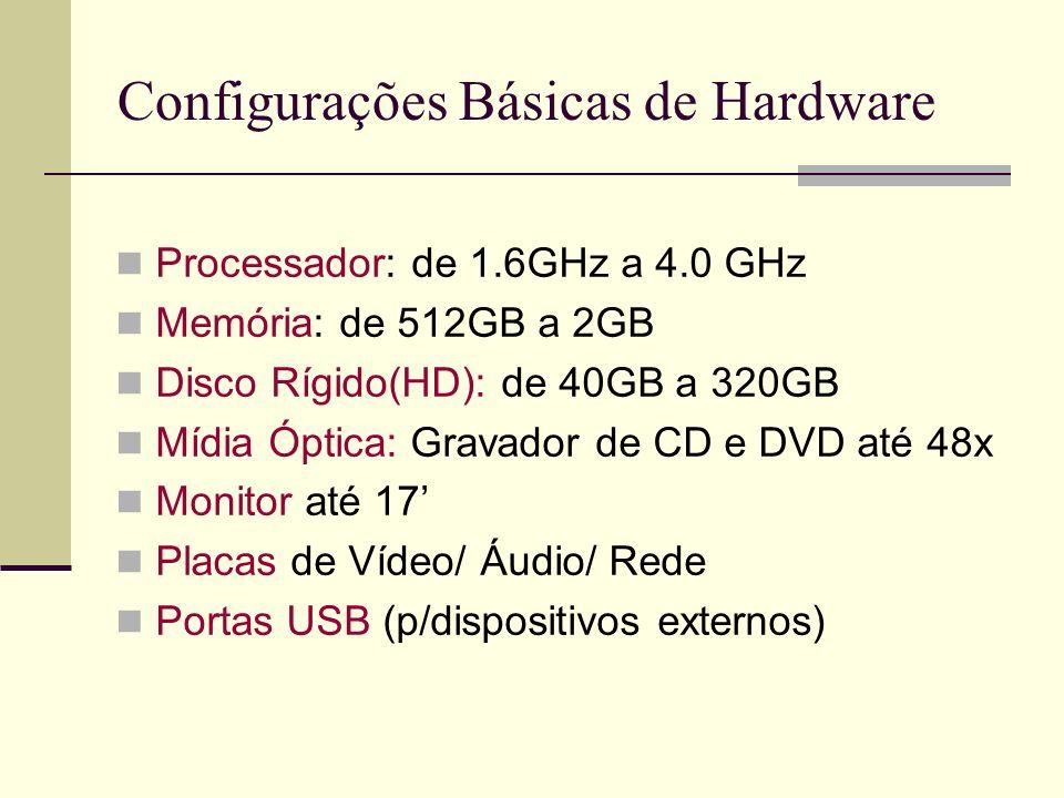 Configurações Básicas de Hardware