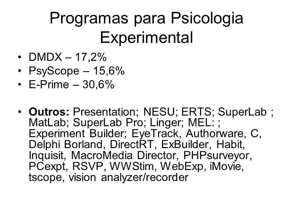 Programas para Psicologia Experimental