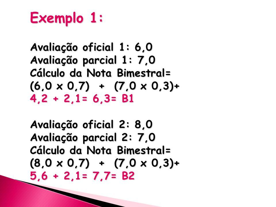 Exemplo 1: Avaliação oficial 1: 6,0 Avaliação parcial 1: 7,0