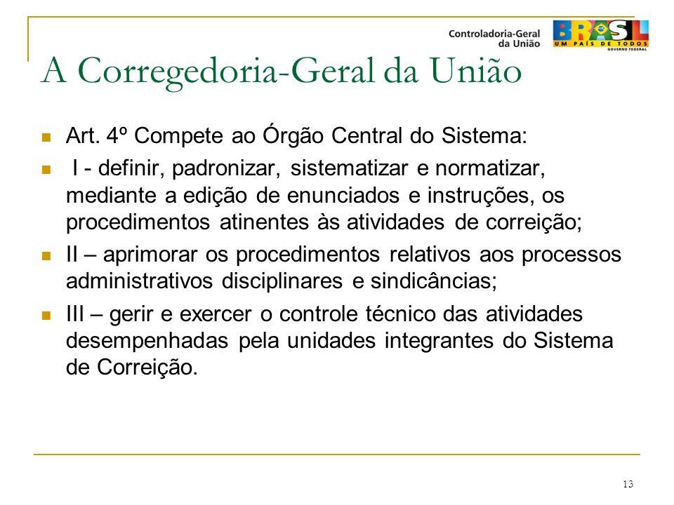 A Corregedoria-Geral da União