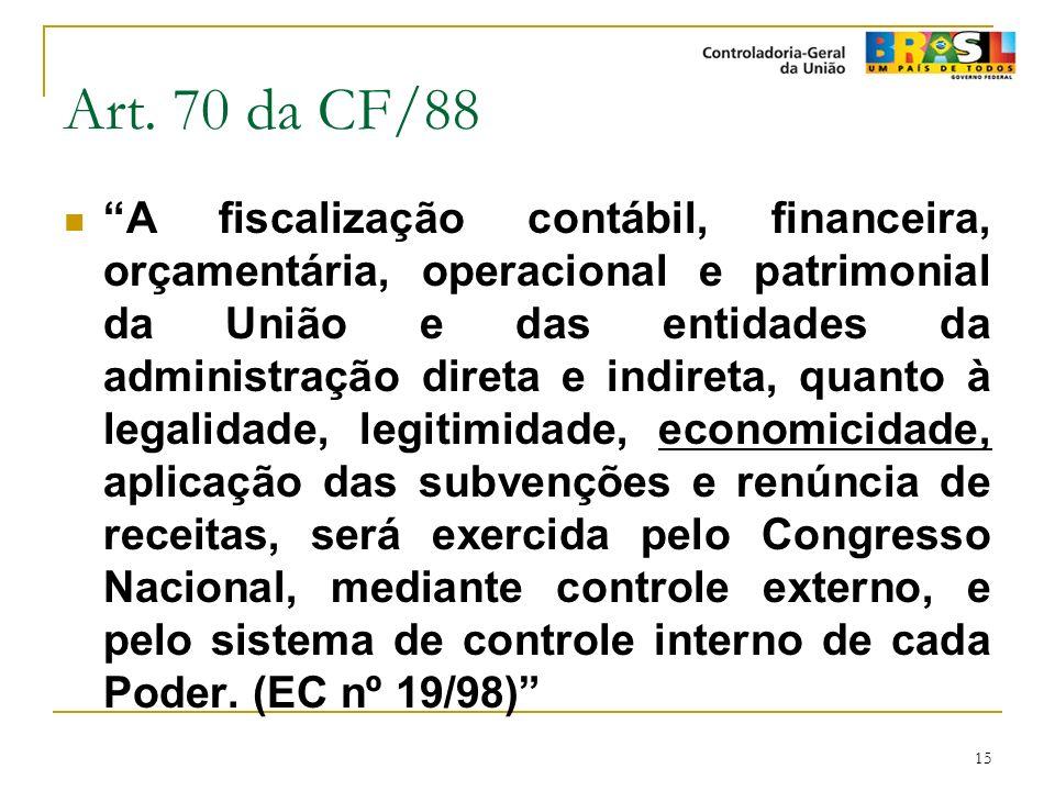 Art. 70 da CF/88