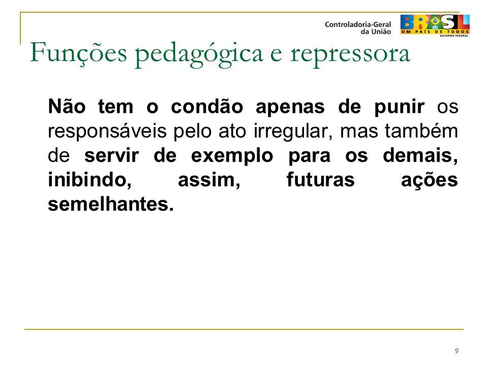Funções pedagógica e repressora