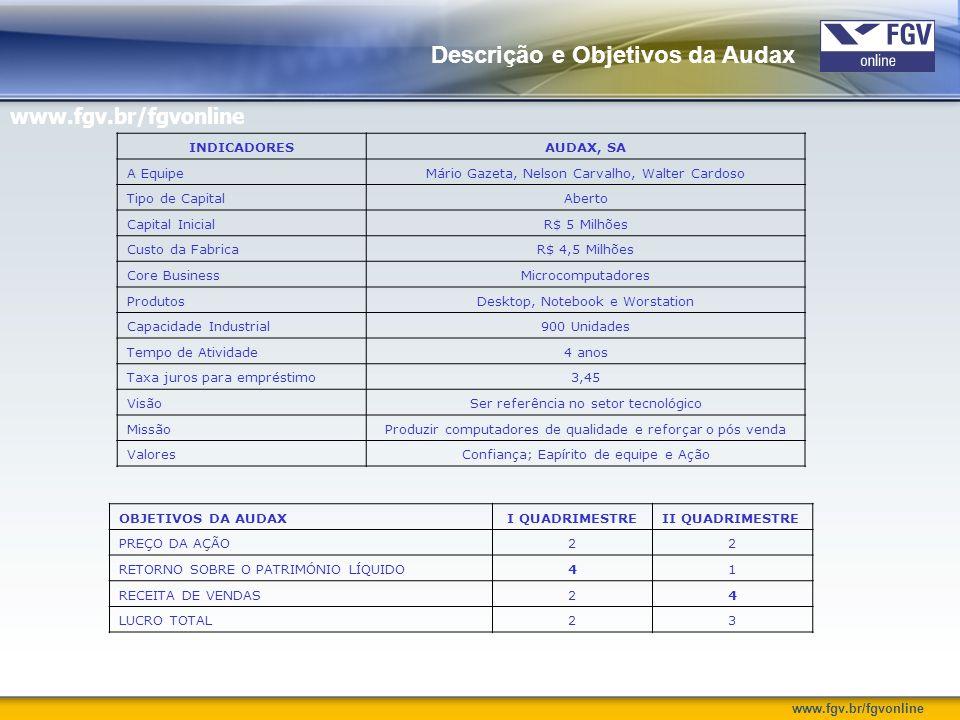 Descrição e Objetivos da Audax