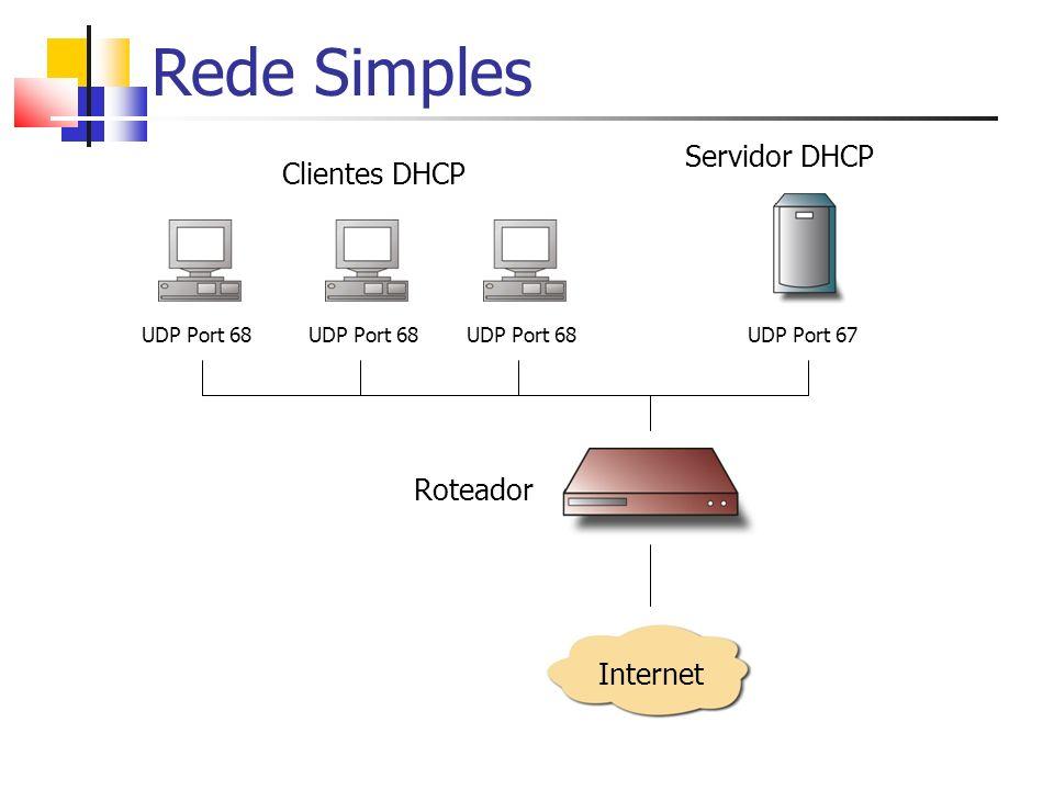 Rede Simples Servidor DHCP Clientes DHCP Roteador Internet UDP Port 68