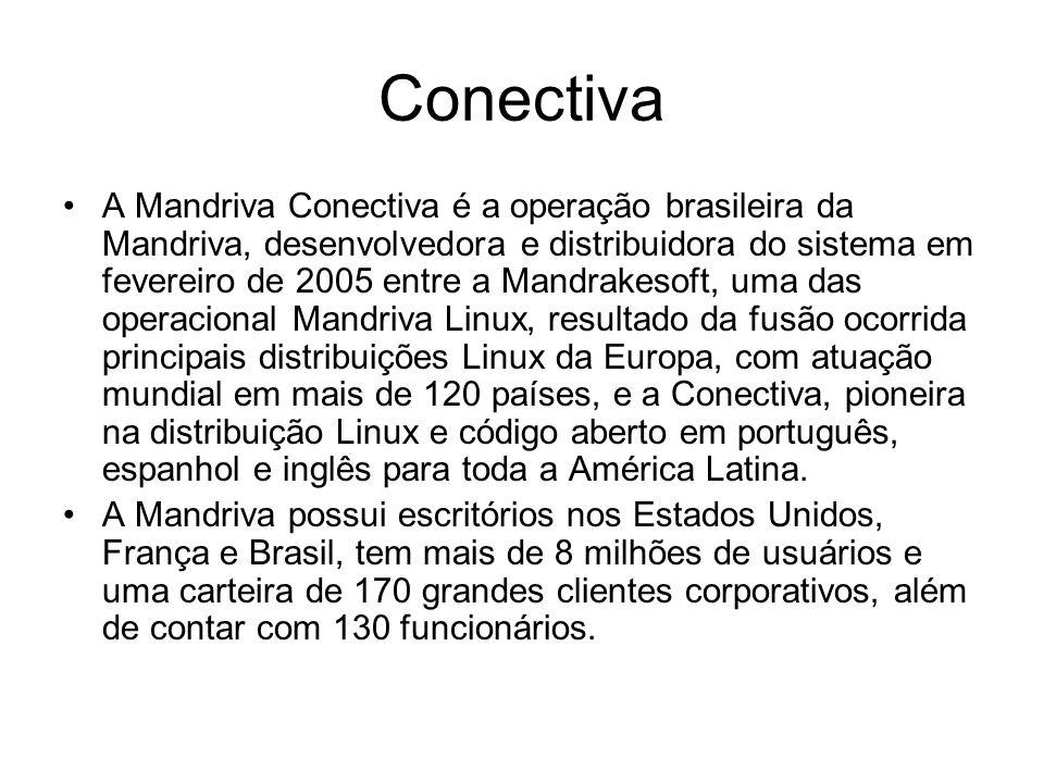 Conectiva