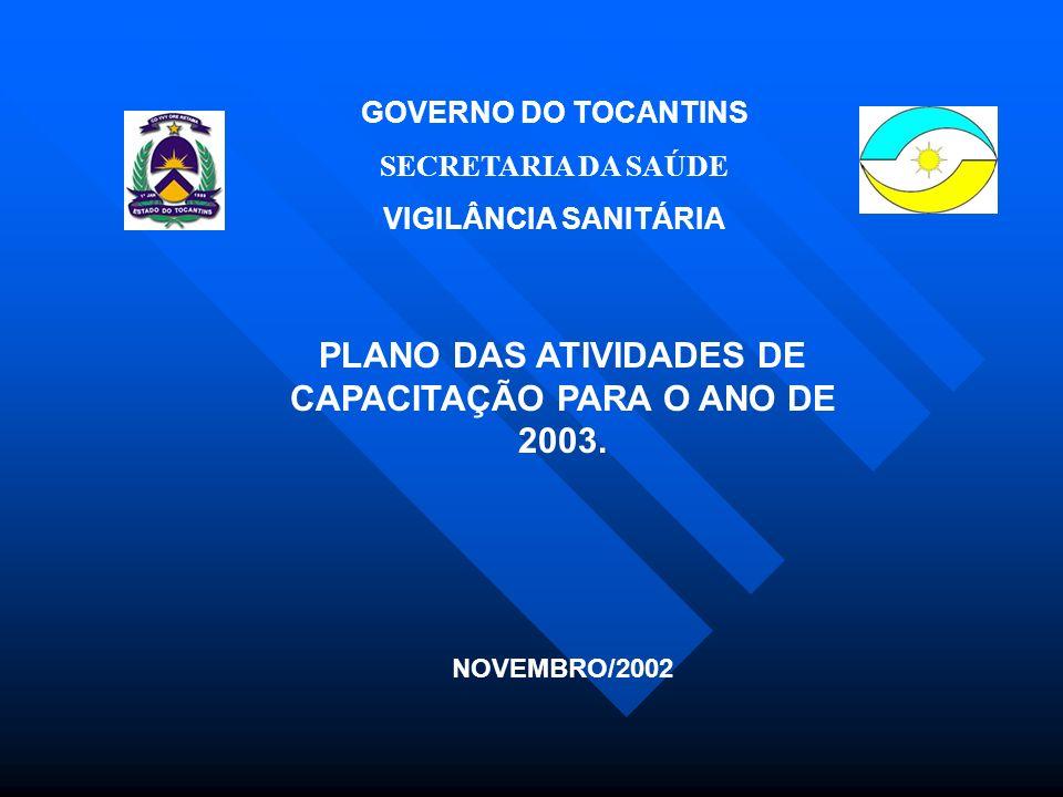 PLANO DAS ATIVIDADES DE CAPACITAÇÃO PARA O ANO DE 2003.