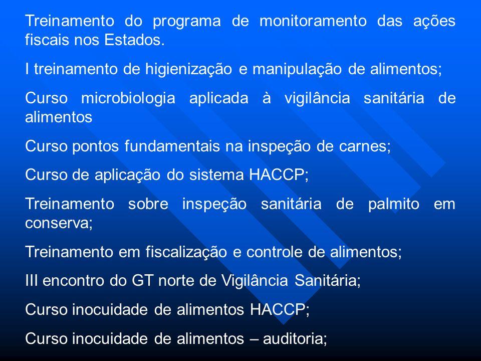 Treinamento do programa de monitoramento das ações fiscais nos Estados.