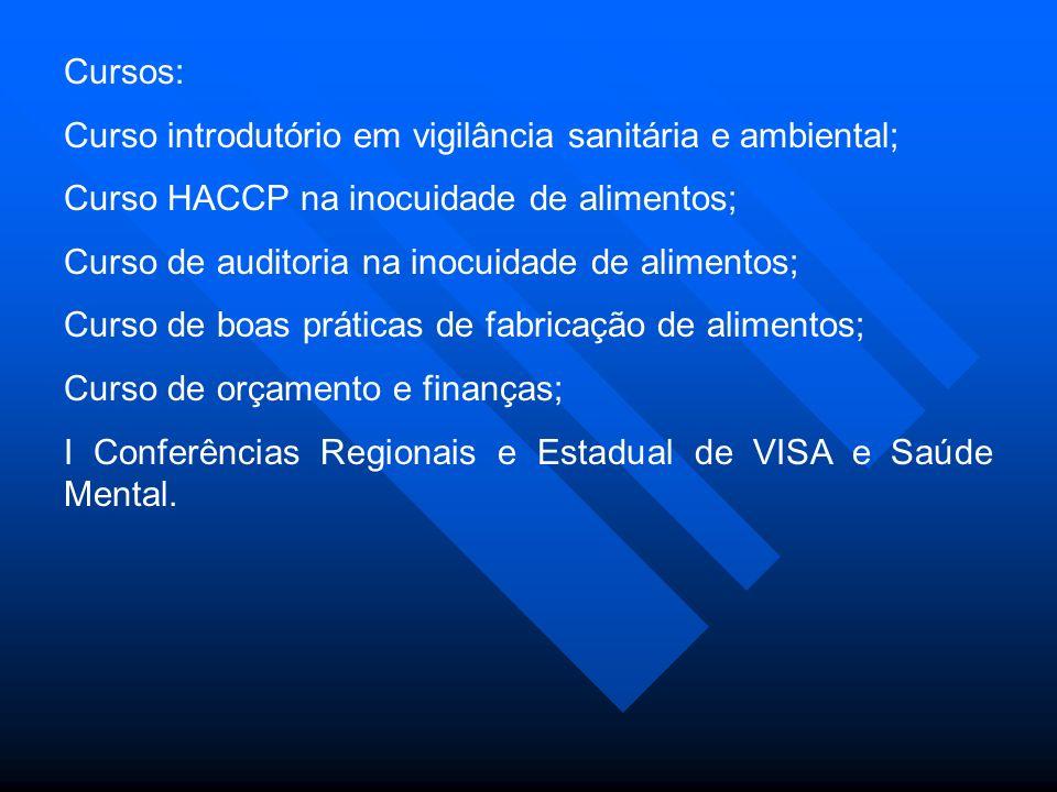 Cursos: Curso introdutório em vigilância sanitária e ambiental; Curso HACCP na inocuidade de alimentos;