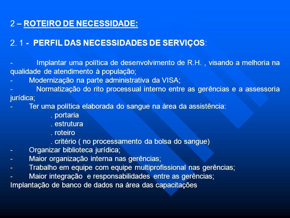 2 – ROTEIRO DE NECESSIDADE: