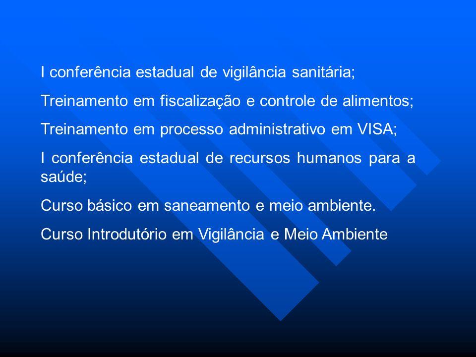 I conferência estadual de vigilância sanitária;