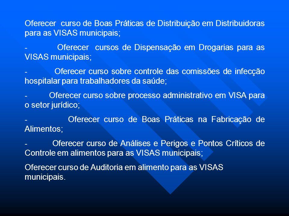 Oferecer curso de Boas Práticas de Distribuição em Distribuidoras para as VISAS municipais;