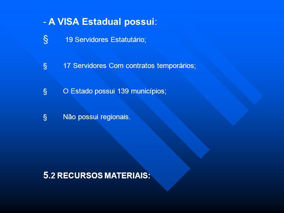 - A VISA Estadual possui: § 19 Servidores Estatutário;
