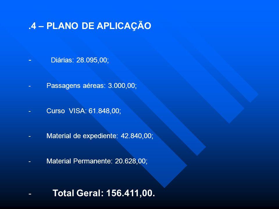 .4 – PLANO DE APLICAÇÃO - Diárias: 28.095,00;