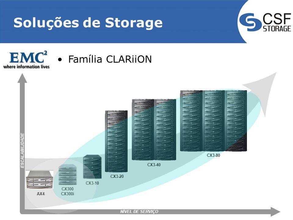 Soluções de Storage Família CLARiiON ESCALABILIDADE CX3-80 CX3-40