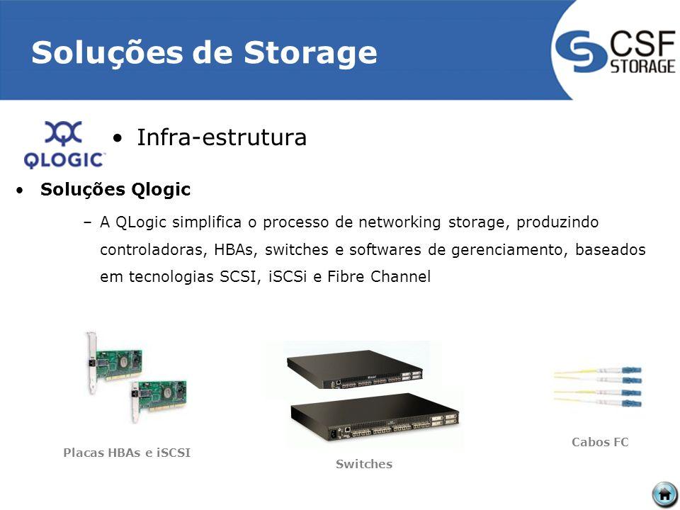 Soluções de Storage Infra-estrutura Soluções Qlogic