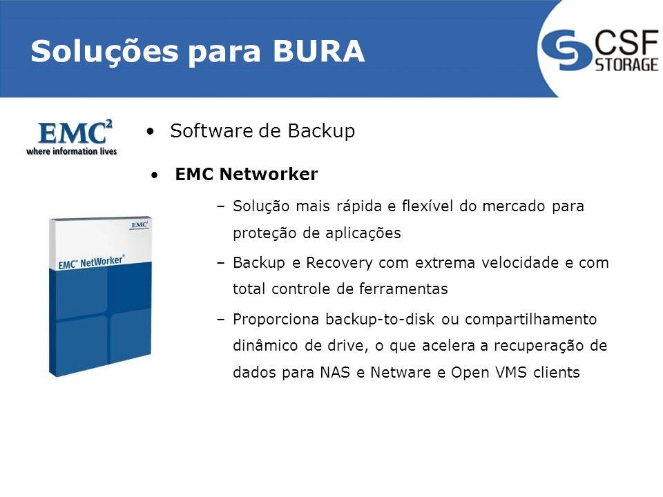 Soluções para BURA Software de Backup EMC Networker